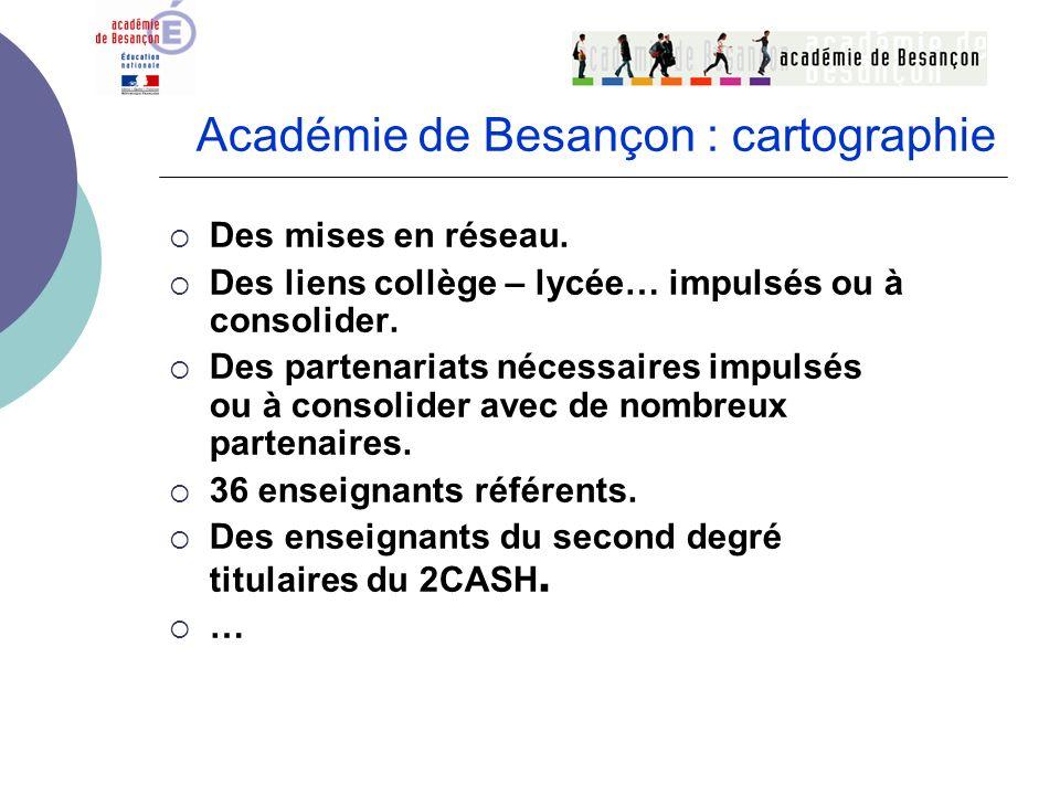 Académie de Besançon : cartographie Des mises en réseau. Des liens collège – lycée… impulsés ou à consolider. Des partenariats nécessaires impulsés ou