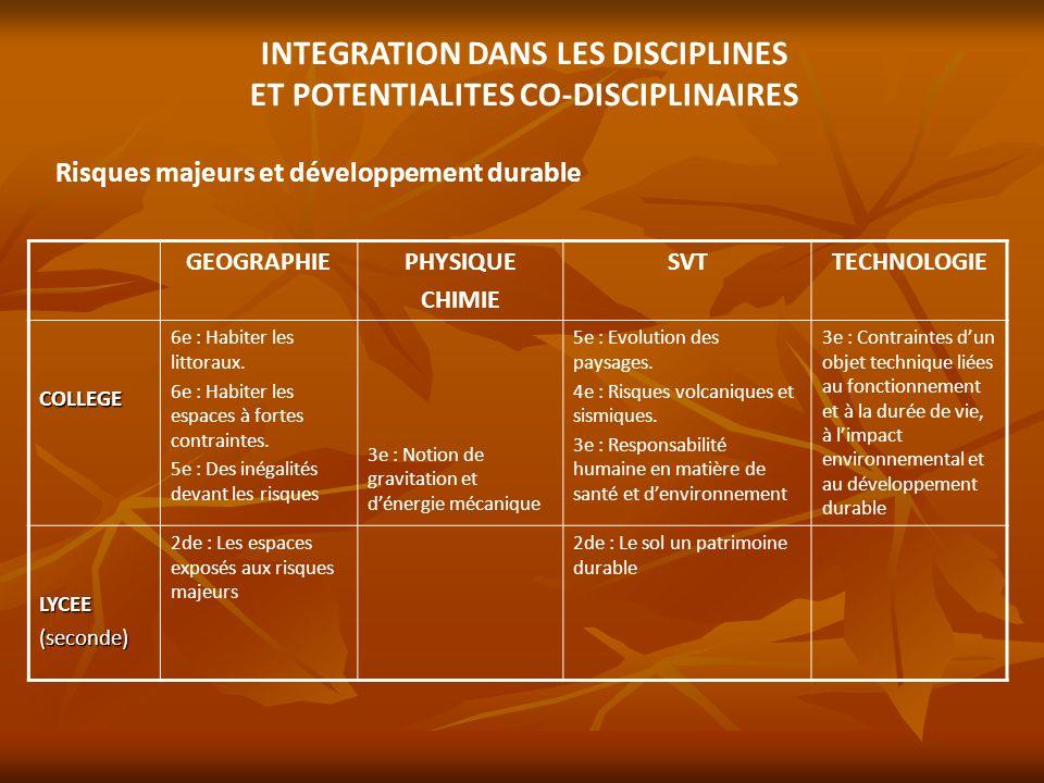 INTEGRATION DANS LES DISCIPLINES ET POTENTIALITES CO-DISCIPLINAIRES Risques majeurs et développement durable GEOGRAPHIEPHYSIQUE CHIMIE SVTTECHNOLOGIE