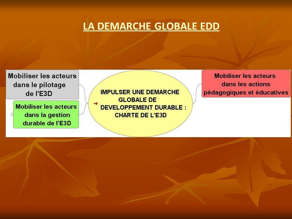 LA DEMARCHE GLOBALE EDD
