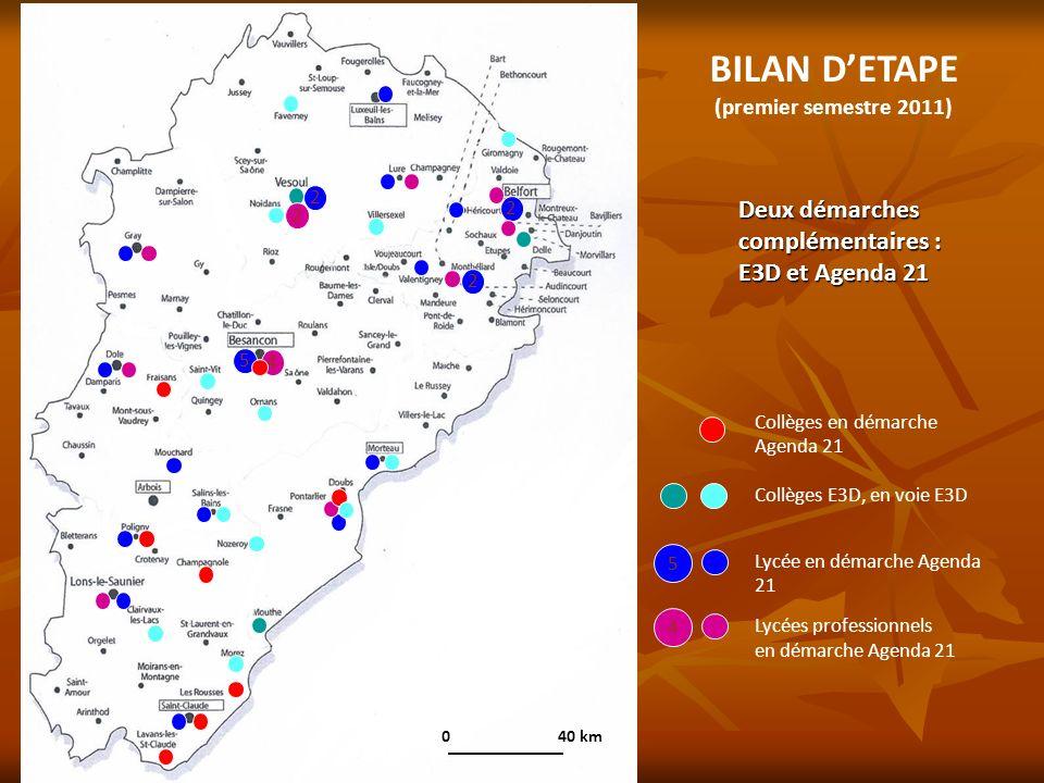 BILAN DETAPE (premier semestre 2011) Deux démarches complémentaires : E3D et Agenda 21 Collèges en démarche Agenda 21 Collèges E3D, en voie E3D Lycée