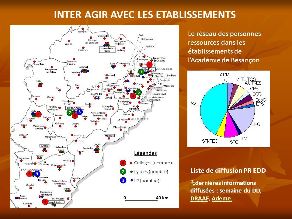 INTER AGIR AVEC LES ETABLISSEMENTS Le réseau des personnes ressources dans les établissements de lAcadémie de Besançon 0 40 km Liste de diffusion PR E