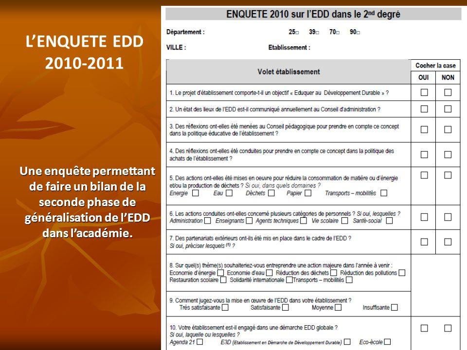 LENQUETE EDD 2010-2011 Une enquête permettant de faire un bilan de la seconde phase de généralisation de lEDD dans lacadémie.