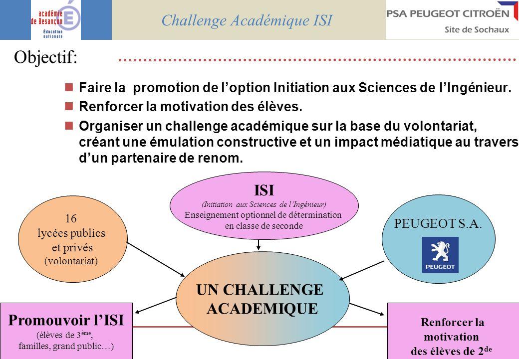 2 Faire la promotion de loption Initiation aux Sciences de lIngénieur. Renforcer la motivation des élèves. Organiser un challenge académique sur la ba