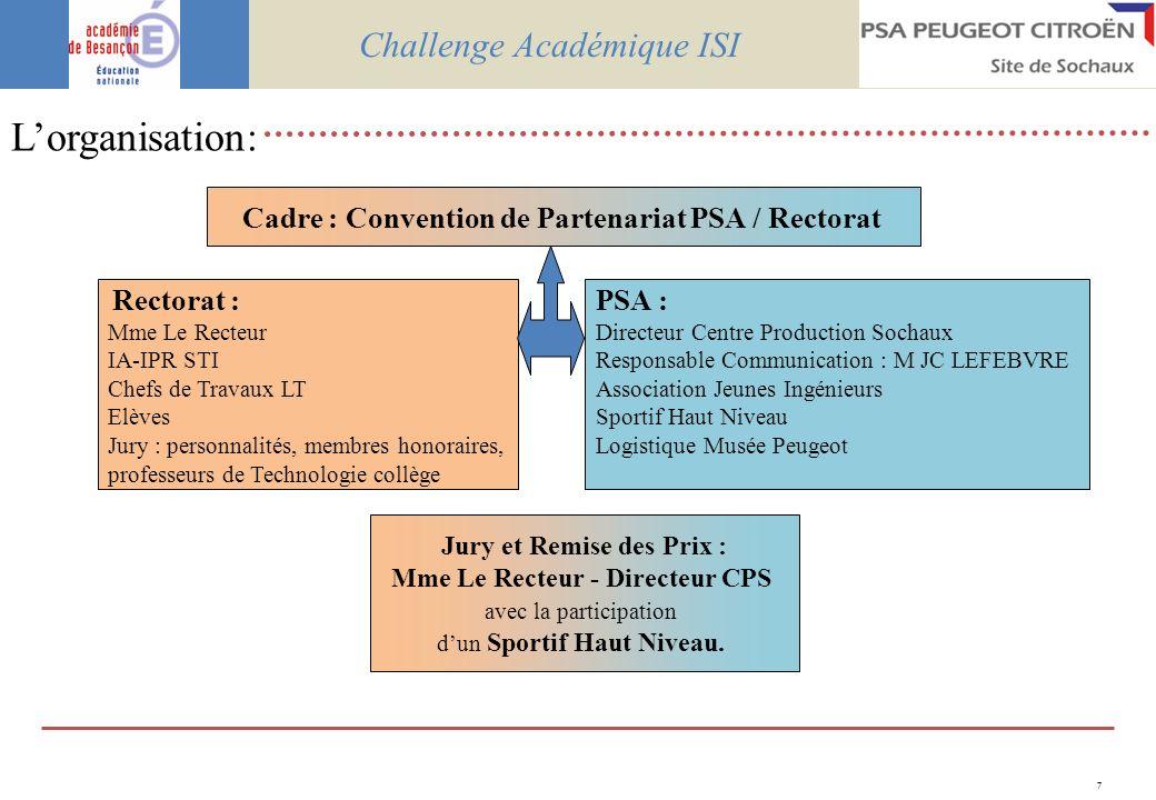 7 Lorganisation: Challenge Académique ISI Cadre : Convention de Partenariat PSA / Rectorat Rectorat : Mme Le Recteur IA-IPR STI Chefs de Travaux LT El