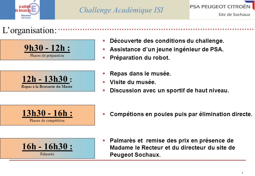 8 Lorganisation: 9h30 - 12h : Phases de préparation 12h - 13h30 : Repas à la Brasserie du Musée 13h30 - 16h : Phases de compétition 16h - 16h30 : Palmarès Challenge Académique ISI Découverte des conditions du challenge.