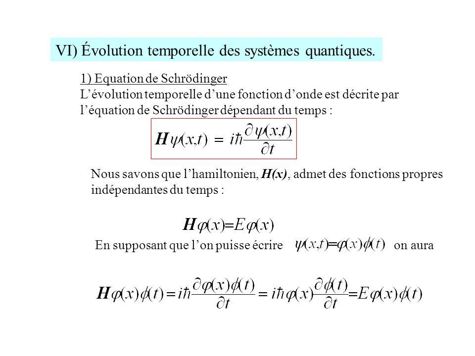 VI) Évolution temporelle des systèmes quantiques. 1) Equation de Schrödinger Lévolution temporelle dune fonction donde est décrite par léquation de Sc