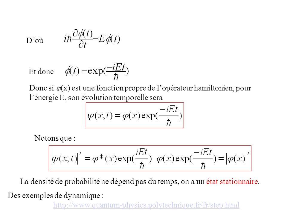 Evolution dune fonction donde quelconque : Soit 1 et 2 sont deux fonctions propres orthonormées de lopérateur énergie, pour les valeurs propres E 1 et E 2 Soit On a alors Notons que la probabilité de mesurer le système dans chacun des états est constante au cours du temps :