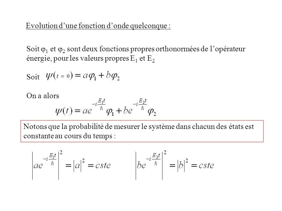 Evolution dune fonction donde quelconque : Soit 1 et 2 sont deux fonctions propres orthonormées de lopérateur énergie, pour les valeurs propres E 1 et