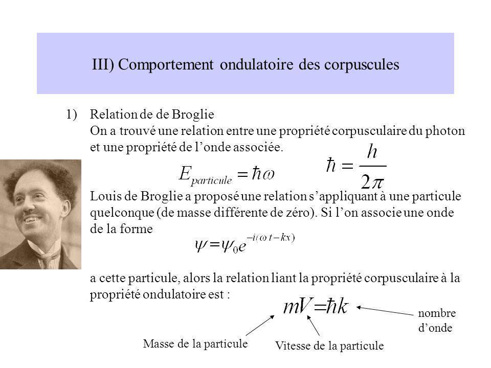III) Comportement ondulatoire des corpuscules 1)Relation de de Broglie On a trouvé une relation entre une propriété corpusculaire du photon et une pro