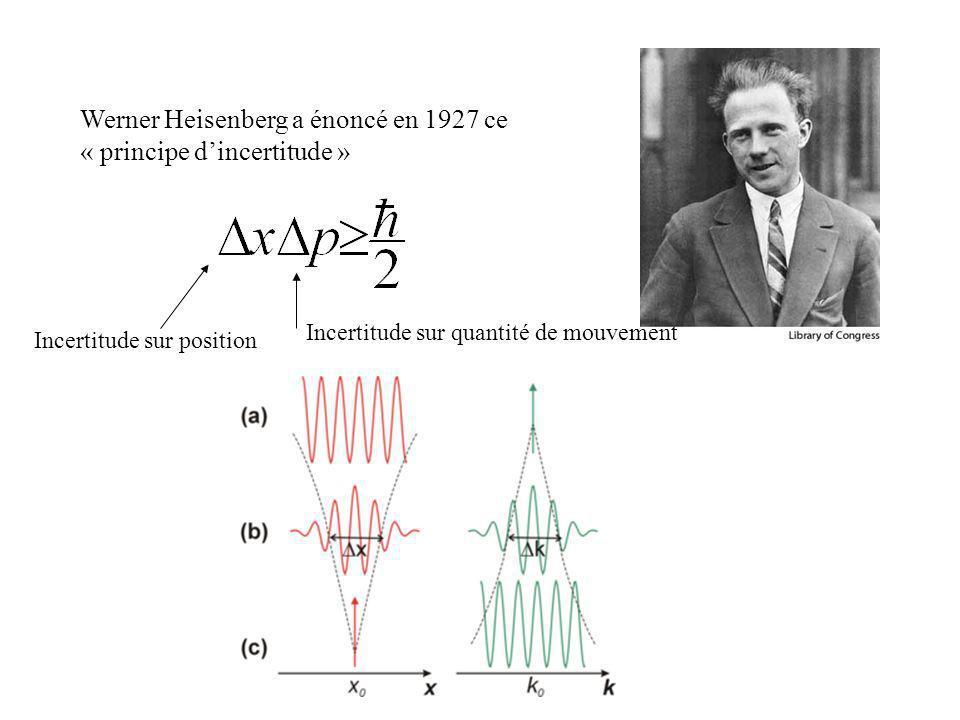 Werner Heisenberg a énoncé en 1927 ce « principe dincertitude » Incertitude sur position Incertitude sur quantité de mouvement