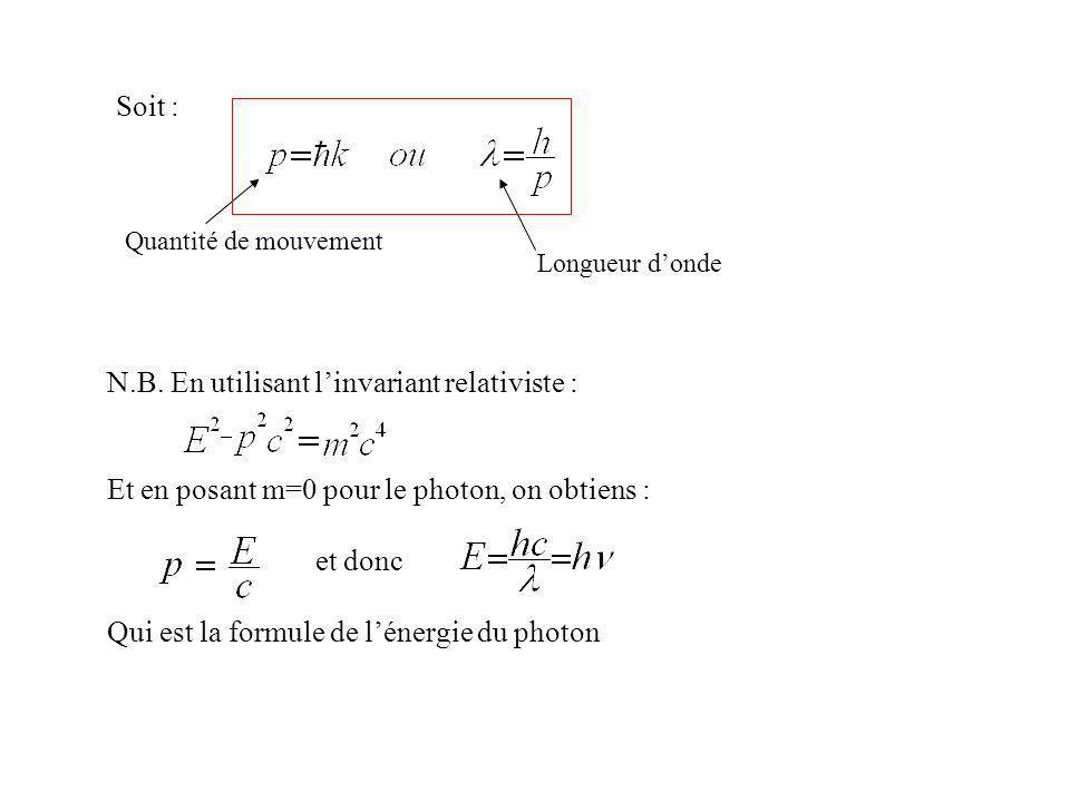 Soit : Quantité de mouvement Longueur donde N.B. En utilisant linvariant relativiste : Et en posant m=0 pour le photon, on obtiens : et donc Qui est l