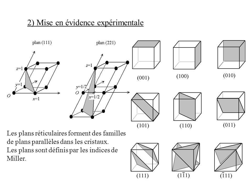 2) Mise en évidence expérimentale Les plans réticulaires forment des familles de plans parallèles dans les cristaux. Les plans sont définis par les in