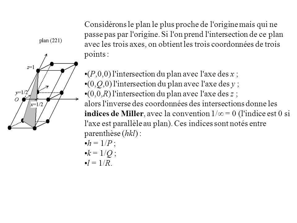 Les distances entre les plans réticulaires sont de lordres de quelques angstrœms on peut les utiliser comme « grille » de diffraction des électrons.