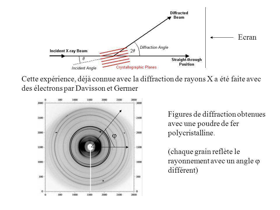 Cette expérience, déjà connue avec la diffraction de rayons X a été faite avec des électrons par Davisson et Germer Figures de diffraction obtenues av