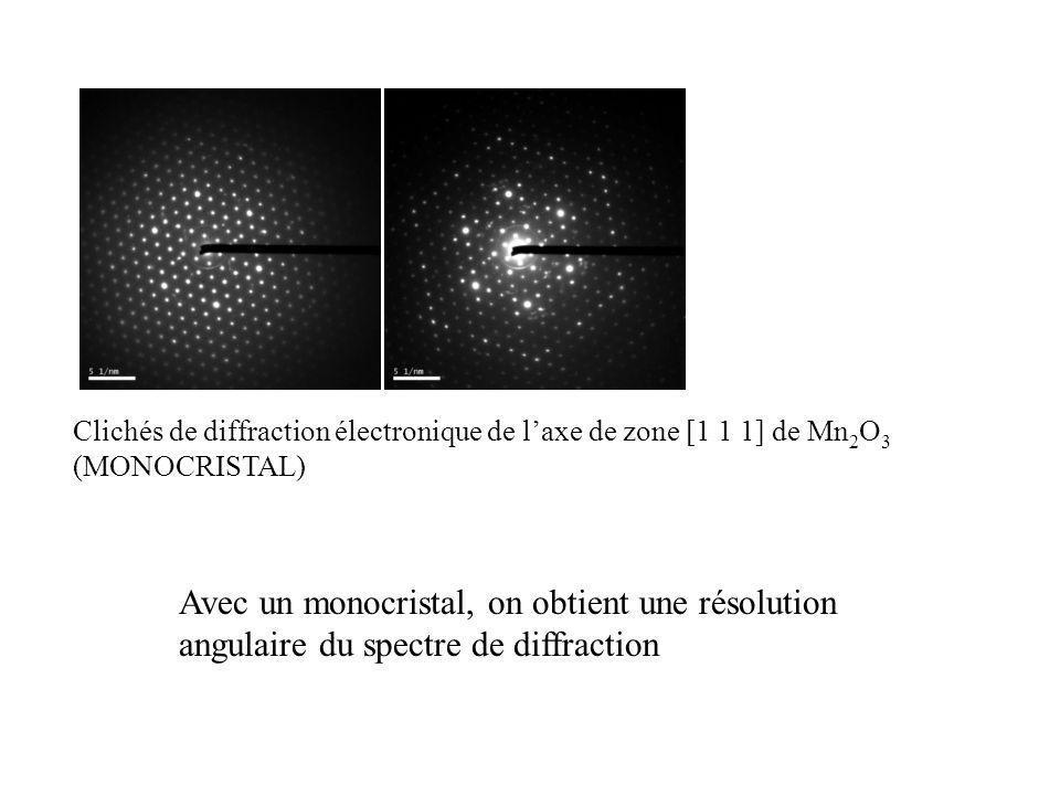 Clichés de diffraction électronique de laxe de zone [1 1 1] de Mn 2 O 3 (MONOCRISTAL) Avec un monocristal, on obtient une résolution angulaire du spec