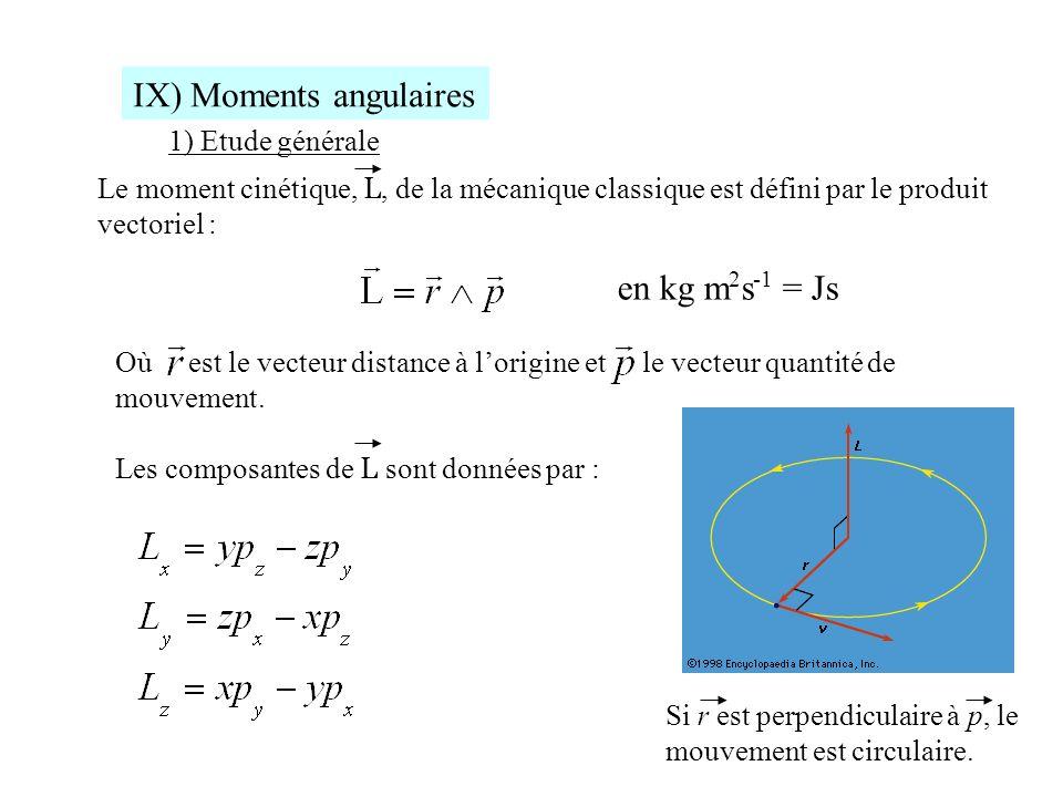 IX) Moments angulaires Le moment cinétique, L, de la mécanique classique est défini par le produit vectoriel : Où est le vecteur distance à lorigine e