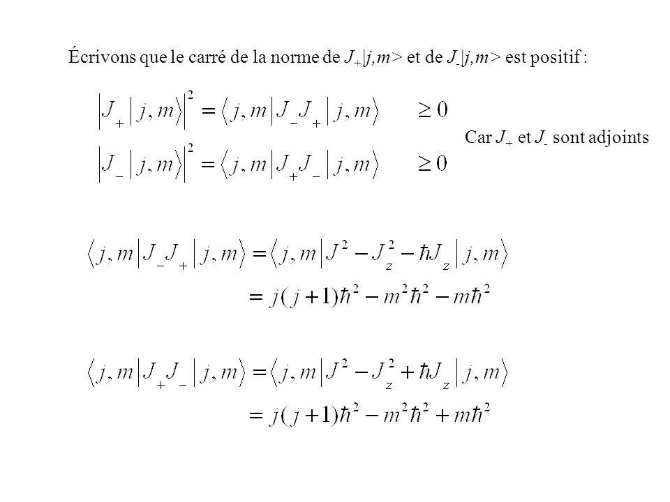 Écrivons que le carré de la norme de J + |j,m> et de J - |j,m> est positif : Car J + et J - sont adjoints