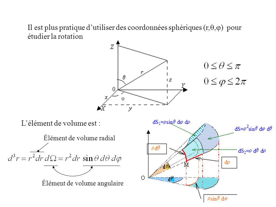 Il est plus pratique dutiliser des coordonnées sphériques (r,, ) pour étudier la rotation Lélément de volume est : Élément de volume angulaire Élément