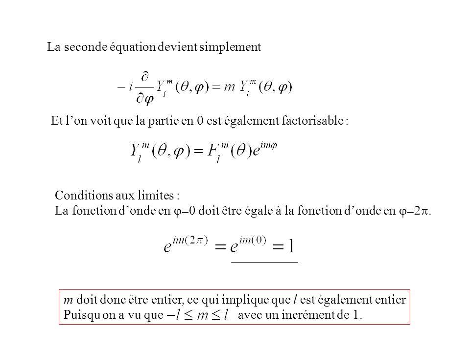 La seconde équation devient simplement Et lon voit que la partie en est également factorisable : Conditions aux limites : La fonction donde en doit êt