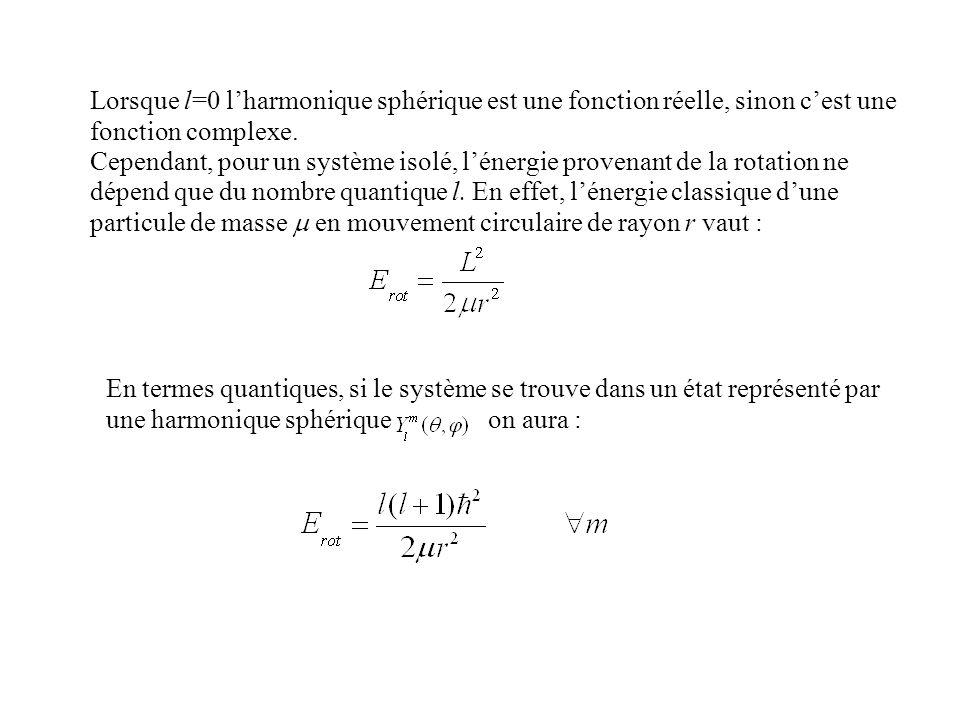 Lorsque l=0 lharmonique sphérique est une fonction réelle, sinon cest une fonction complexe. Cependant, pour un système isolé, lénergie provenant de l