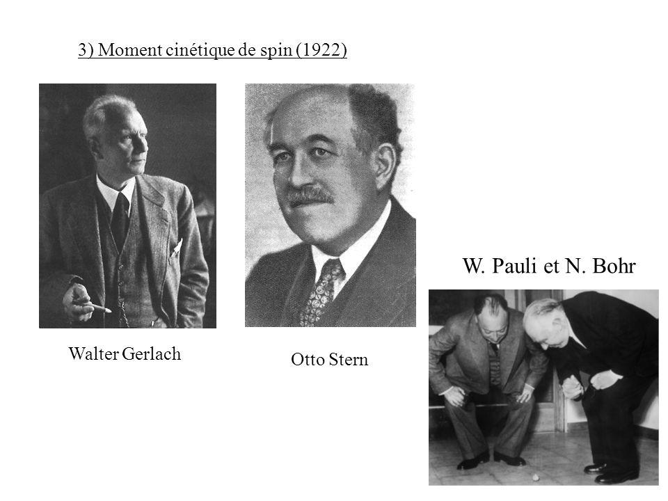 3) Moment cinétique de spin (1922) Otto Stern Walter Gerlach W. Pauli et N. Bohr