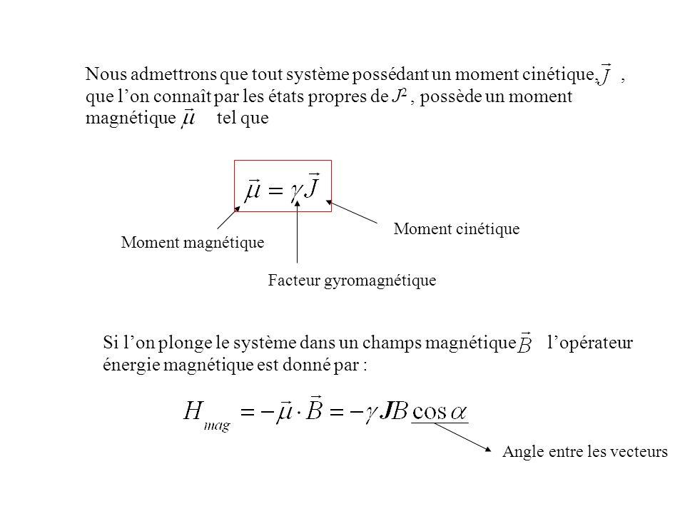 Nous admettrons que tout système possédant un moment cinétique,, que lon connaît par les états propres de J 2, possède un moment magnétique tel que Mo