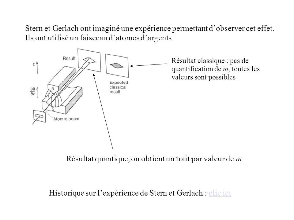 Historique sur lexpérience de Stern et Gerlach : clic iciclic ici Stern et Gerlach ont imaginé une expérience permettant dobserver cet effet. Ils ont