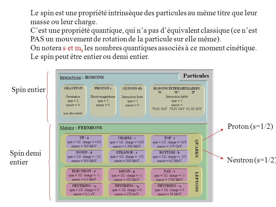 Le spin est une propriété intrinsèque des particules au même titre que leur masse ou leur charge. Cest une propriété quantique, qui na pas déquivalent