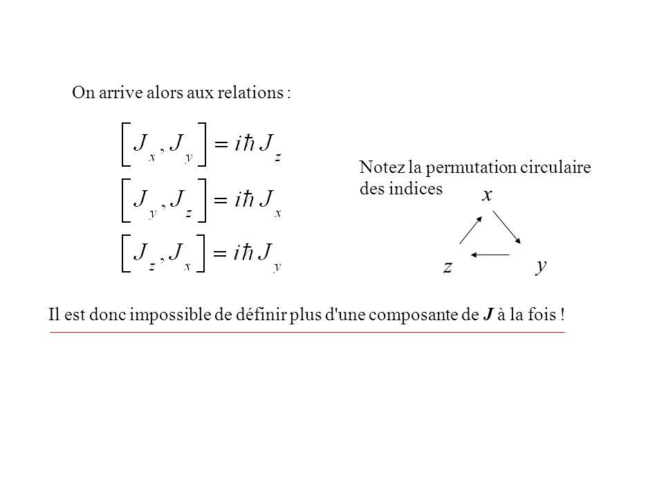 On arrive alors aux relations : Notez la permutation circulaire des indices Il est donc impossible de définir plus d'une composante de J à la fois ! x