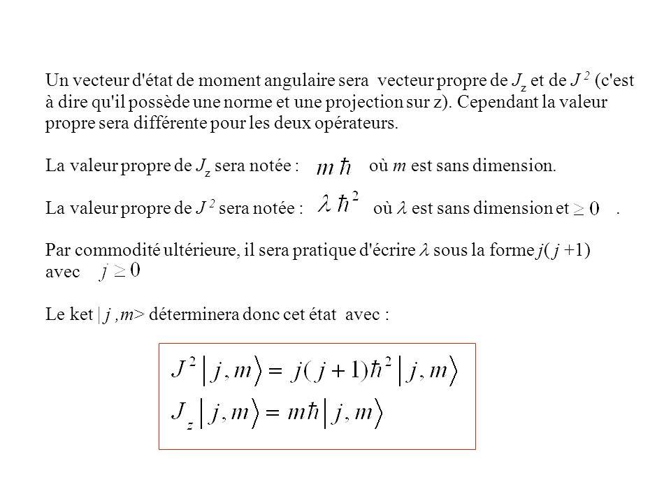 Un vecteur d'état de moment angulaire sera vecteur propre de J z et de J 2 (c'est à dire qu'il possède une norme et une projection sur z). Cependant l