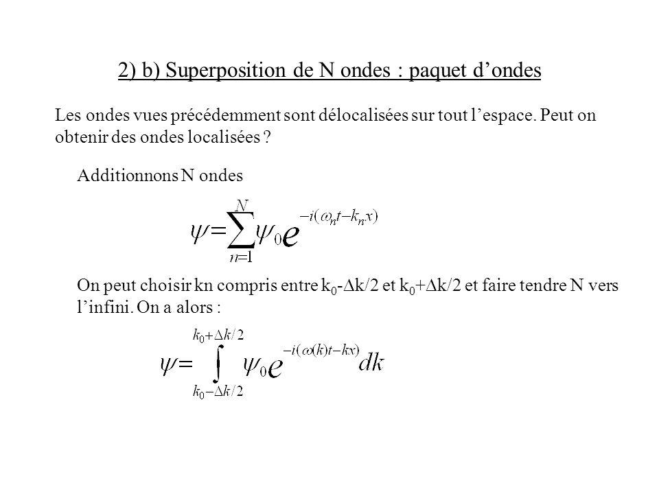 2) b) Superposition de N ondes : paquet dondes Les ondes vues précédemment sont délocalisées sur tout lespace. Peut on obtenir des ondes localisées ?