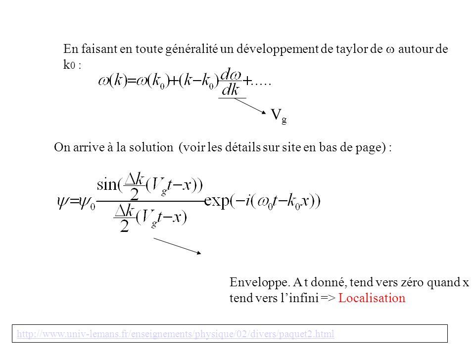 En faisant en toute généralité un développement de taylor de autour de k 0 : VgVg On arrive à la solution (voir les détails sur site en bas de page) :