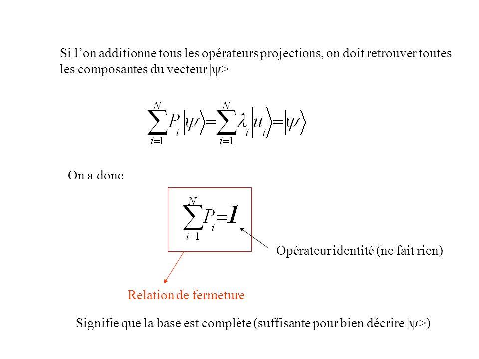 Si lon additionne tous les opérateurs projections, on doit retrouver toutes les composantes du vecteur | > On a donc Opérateur identité (ne fait rien)
