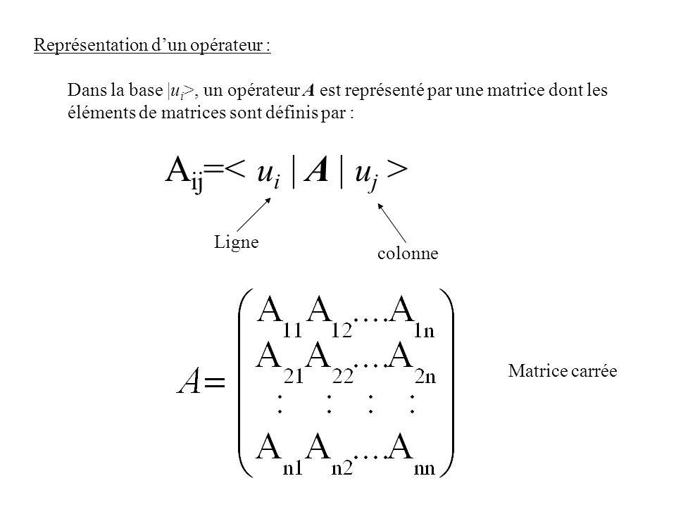 Représentation dun opérateur : Dans la base |u i >, un opérateur A est représenté par une matrice dont les éléments de matrices sont définis par : A i