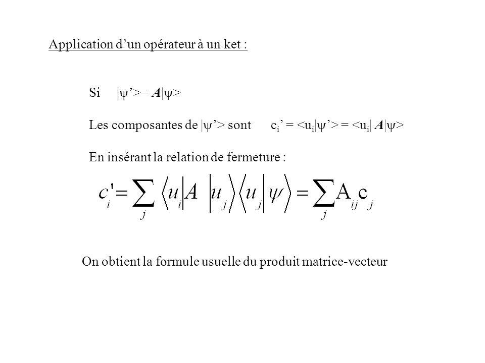 Application dun opérateur à un ket : Si | >= A| > Les composantes de | > sont c i = = En insérant la relation de fermeture : On obtient la formule usu
