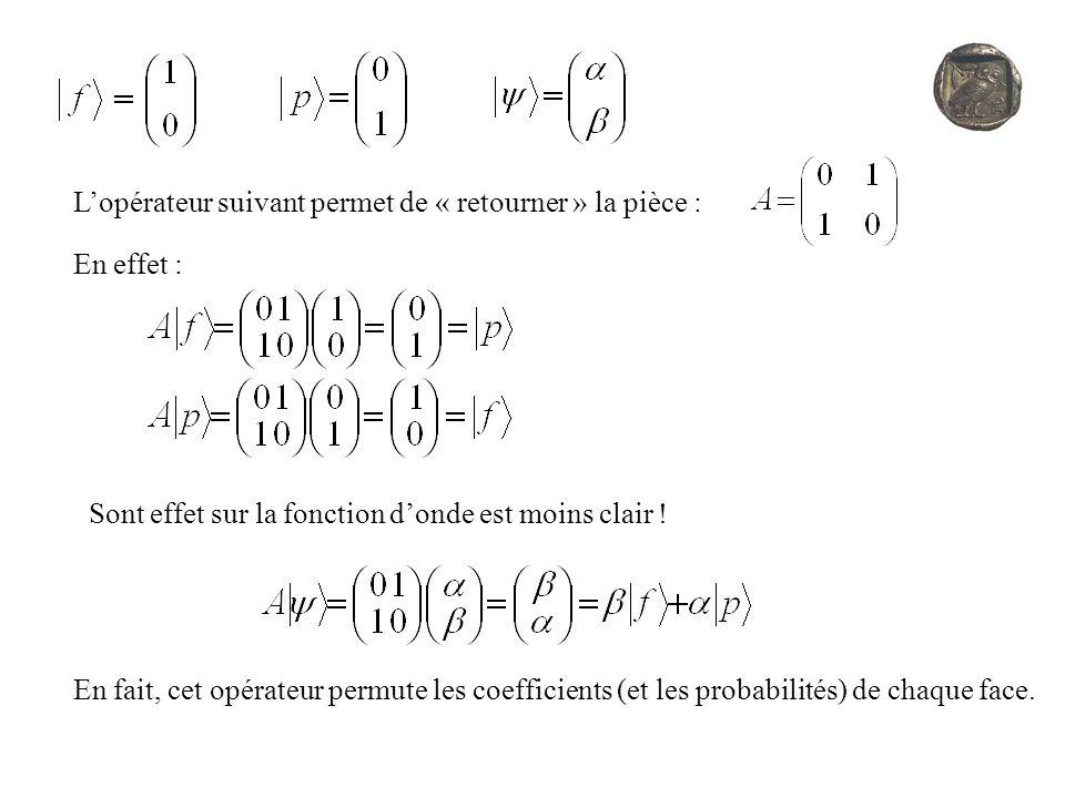 Lopérateur suivant permet de « retourner » la pièce : En effet : Sont effet sur la fonction donde est moins clair ! En fait, cet opérateur permute les