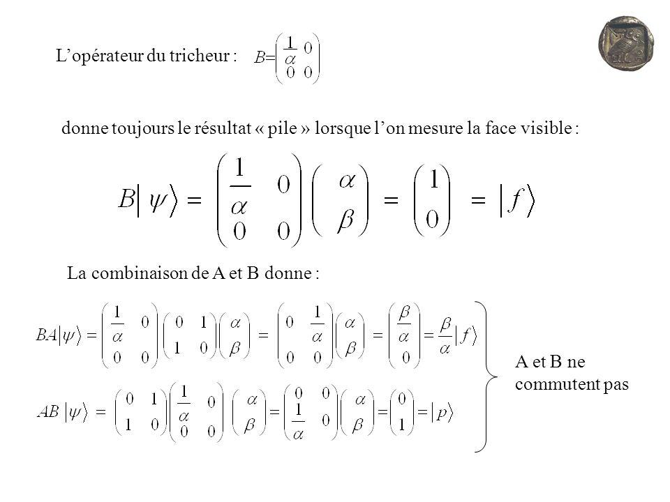 Lopérateur du tricheur : donne toujours le résultat « pile » lorsque lon mesure la face visible : La combinaison de A et B donne : A et B ne commutent