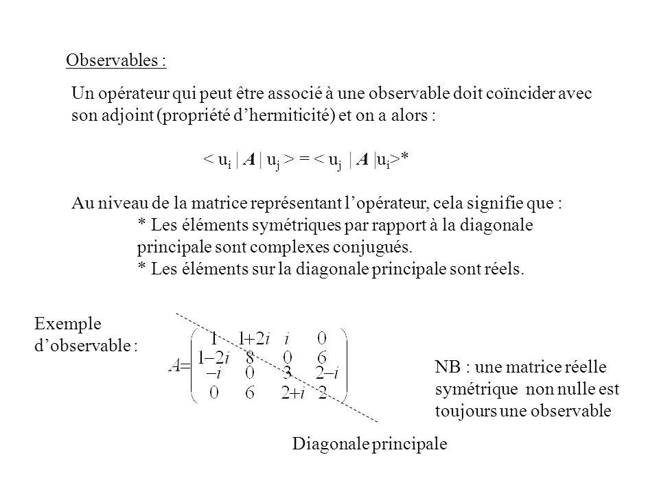 Observables : Un opérateur qui peut être associé à une observable doit coïncider avec son adjoint (propriété dhermiticité) et on a alors : = * Au nive