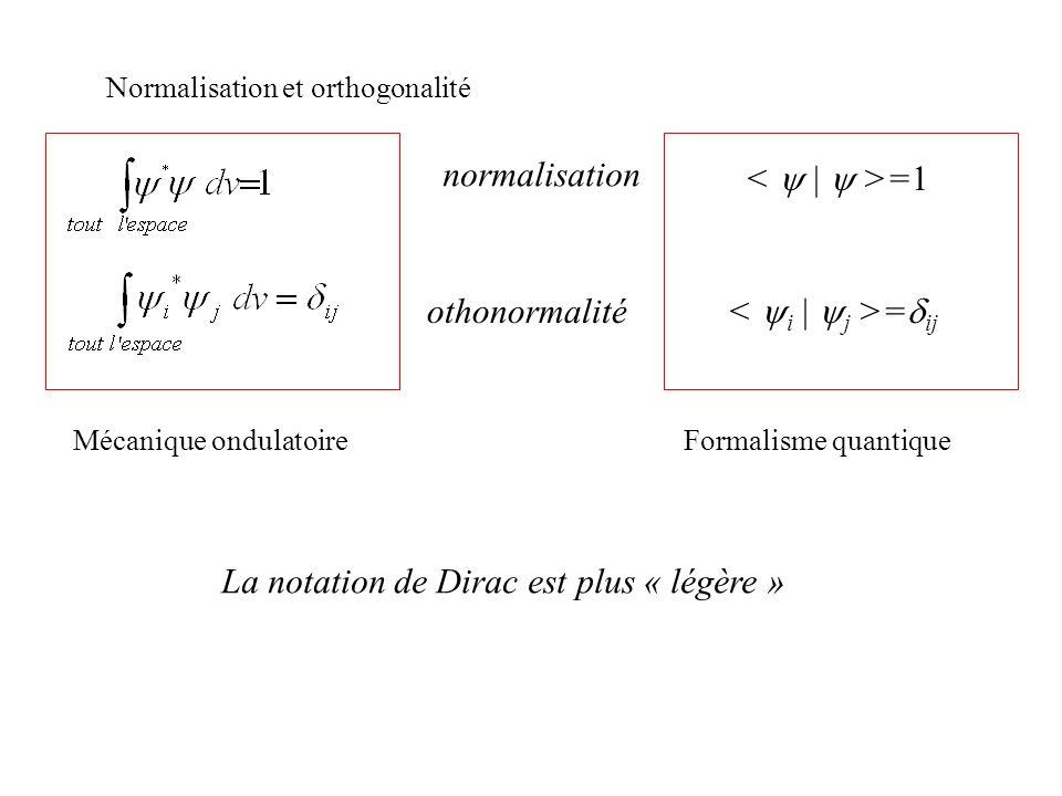 Normalisation et orthogonalité Mécanique ondulatoireFormalisme quantique =1 normalisation othonormalité = ij La notation de Dirac est plus « légère »