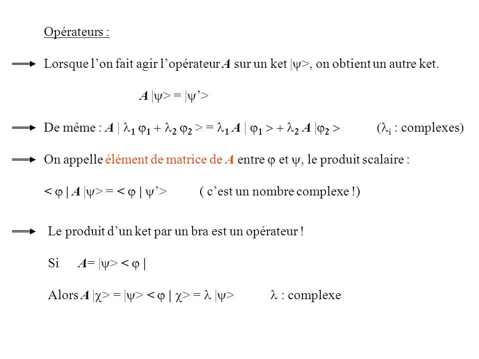 Recherche des états propres et des valeurs propres associées à un opérateur : La résolution de léquation A  > =   > est bien connue en algèbre linéaire.