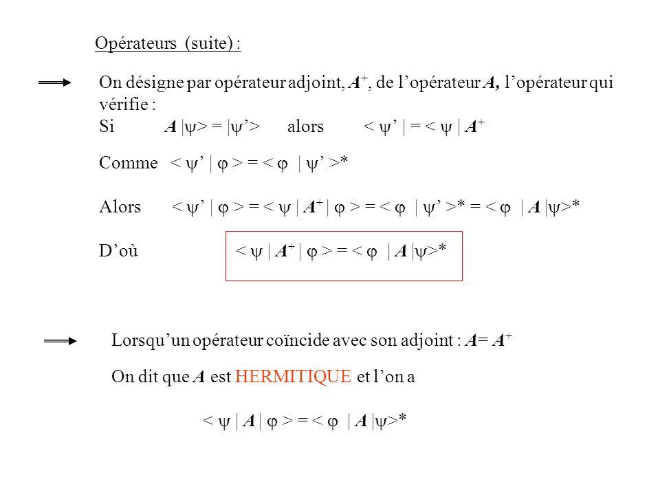 Opérateurs (suite) : On désigne par opérateur adjoint, A +, de lopérateur A, lopérateur qui vérifie : Si A | > = | > alors < | = < | A + Comme = * Alo