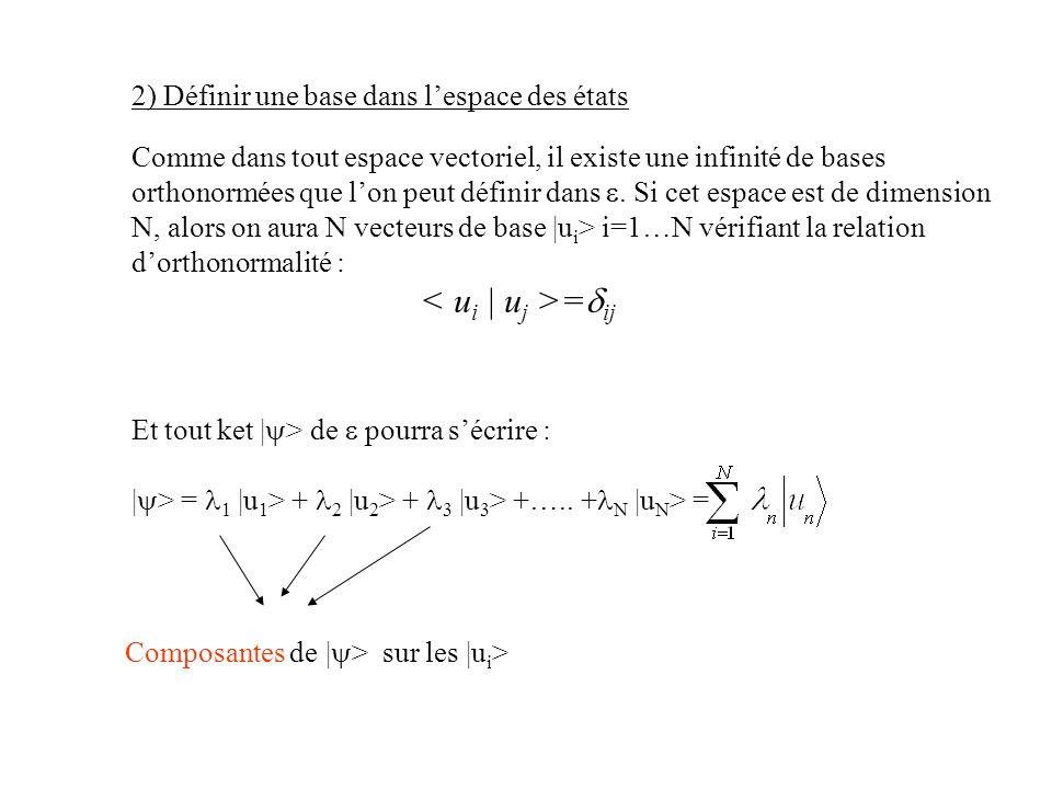 2) Définir une base dans lespace des états Comme dans tout espace vectoriel, il existe une infinité de bases orthonormées que lon peut définir dans. S