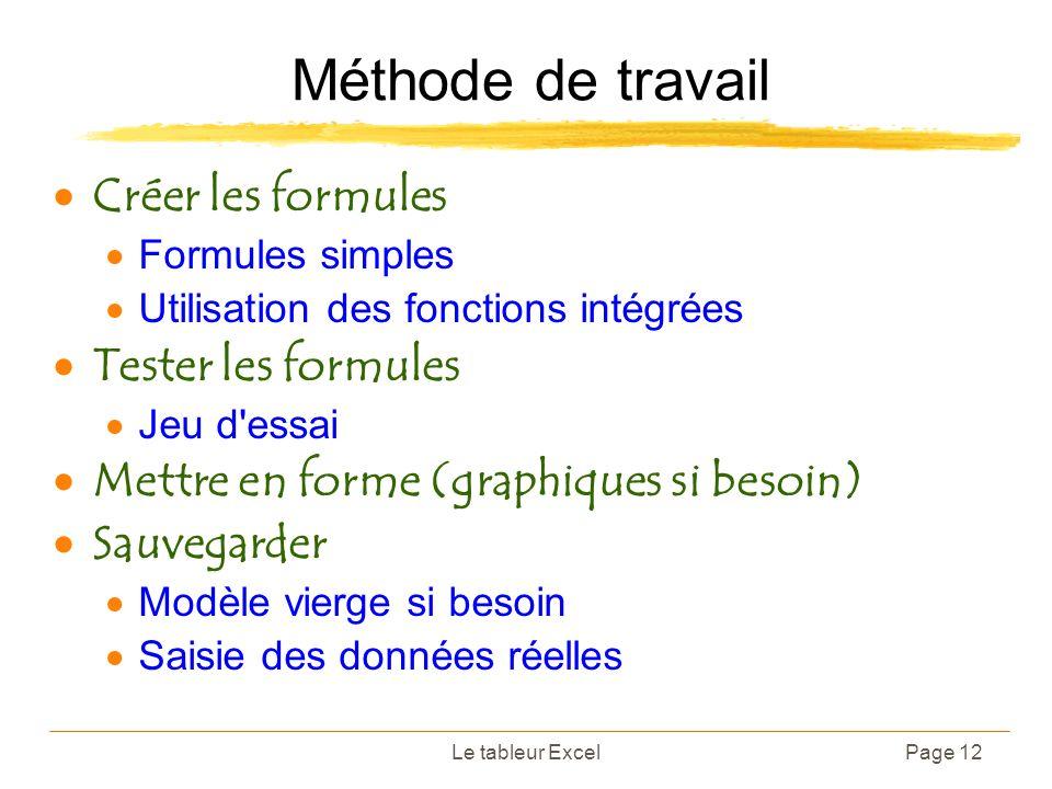 Le tableur ExcelPage 12 Méthode de travail Créer les formules Formules simples Utilisation des fonctions intégrées Tester les formules Jeu d'essai Met