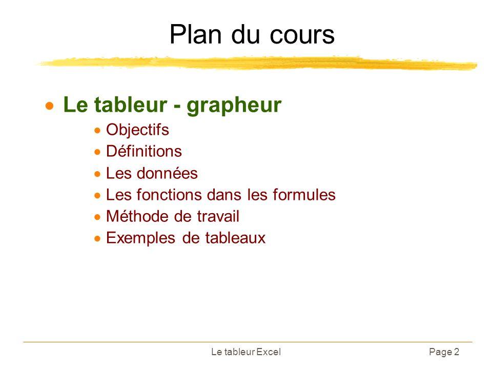 Le tableur ExcelPage 2 Plan du cours Le tableur - grapheur Objectifs Définitions Les données Les fonctions dans les formules Méthode de travail Exempl