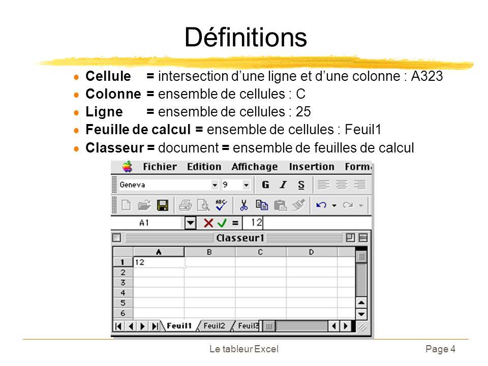 Le tableur ExcelPage 4 Définitions Cellule = intersection dune ligne et dune colonne : A323 Colonne= ensemble de cellules : C Ligne= ensemble de cellu