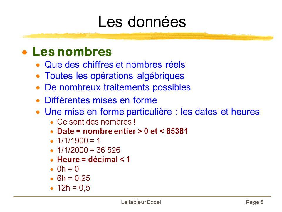 Le tableur ExcelPage 6 Les données Les nombres Que des chiffres et nombres réels Toutes les opérations algébriques De nombreux traitements possibles D