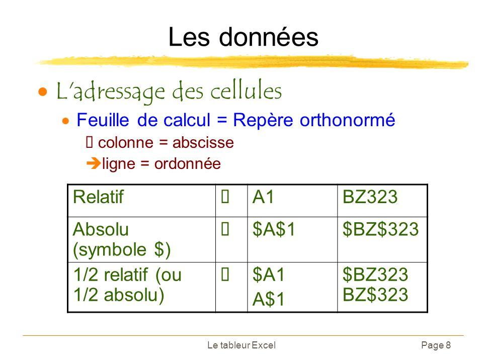 Le tableur ExcelPage 8 Les données L'adressage des cellules Feuille de calcul = Repère orthonormé colonne = abscisse ligne = ordonnée Relatif A1BZ323