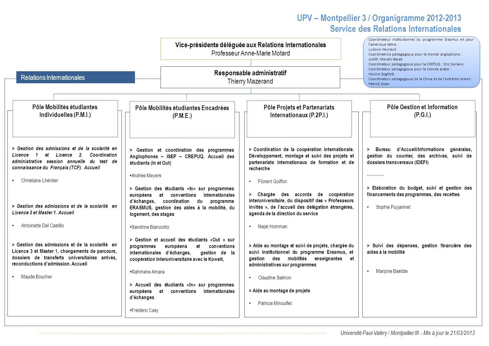 Responsable : Timothée Gayet > Coordination de la coopération internationale. Développement, montage et suivi des projets et partenariats internationa