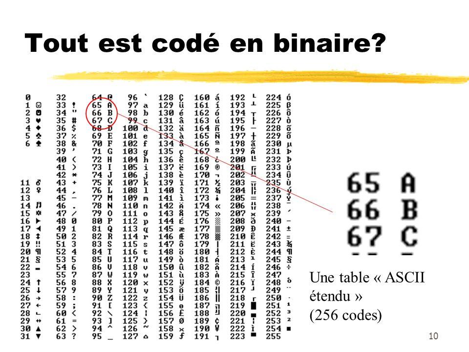 Tout est codé en binaire? Une table « ASCII étendu » (256 codes) 10