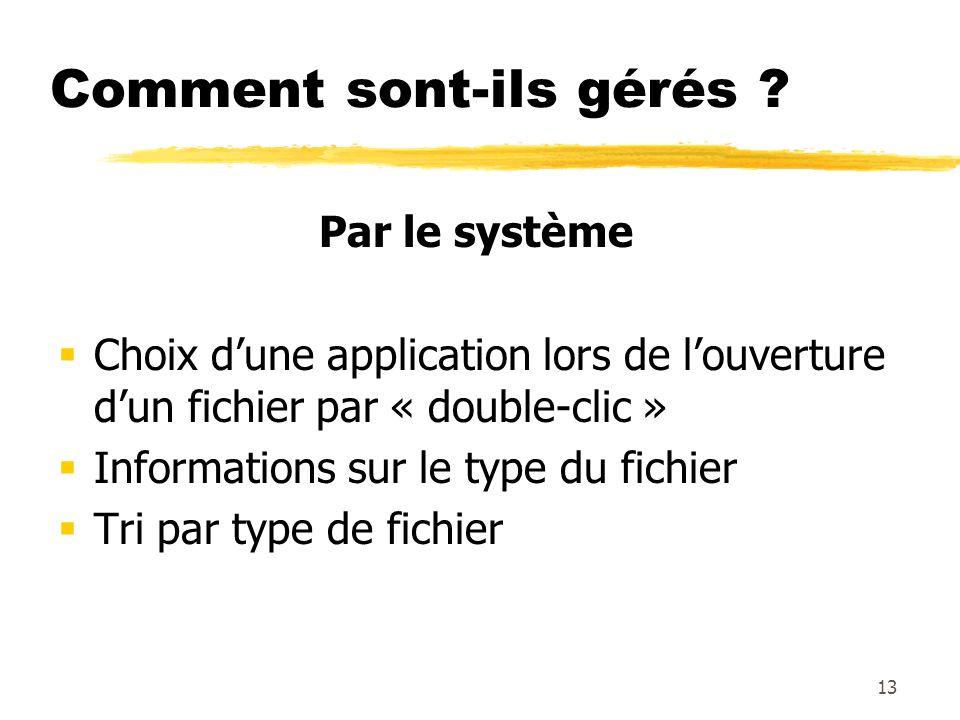 Comment sont-ils gérés ? Par le système Choix dune application lors de louverture dun fichier par « double-clic » Informations sur le type du fichier